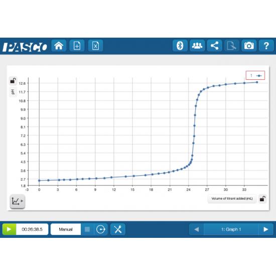 Беспроводной цифровой датчик pH PASCO